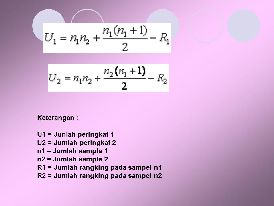 Keterangan : U1 = Junlah peringkat 1 U2 = Jumlah peringkat 2 n1 = Jumlah sample 1 n2 = Jumlah sample 2 R1 = Jumlah rangking pada sampel n1 R2 = Jumlah