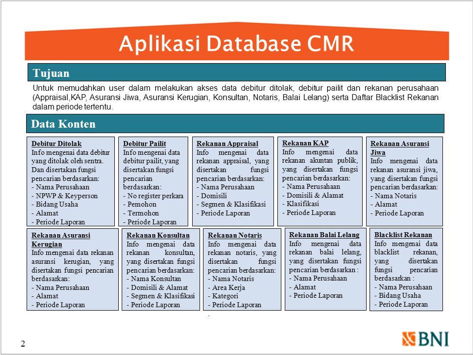 Aplikasi Database CMR 2 Tujuan Untuk memudahkan user dalam melakukan akses data debitur ditolak, debitur pailit dan rekanan perusahaan (Appraisal,KAP,