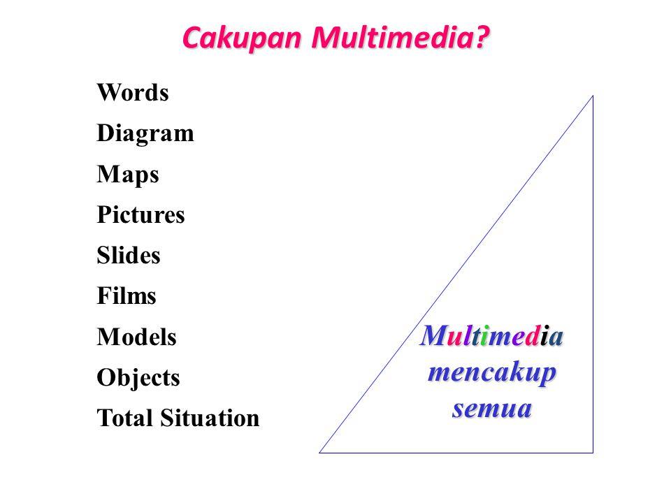 Cakupan Multimedia? Words Diagram Maps Pictures Slides Films Models Objects Total Situation Multimedia mencakup semua