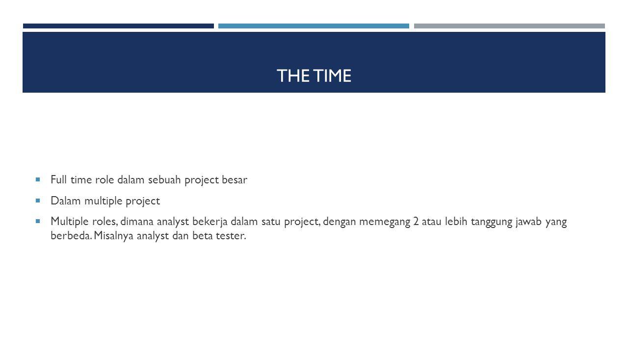 THE TIME  Full time role dalam sebuah project besar  Dalam multiple project  Multiple roles, dimana analyst bekerja dalam satu project, dengan meme