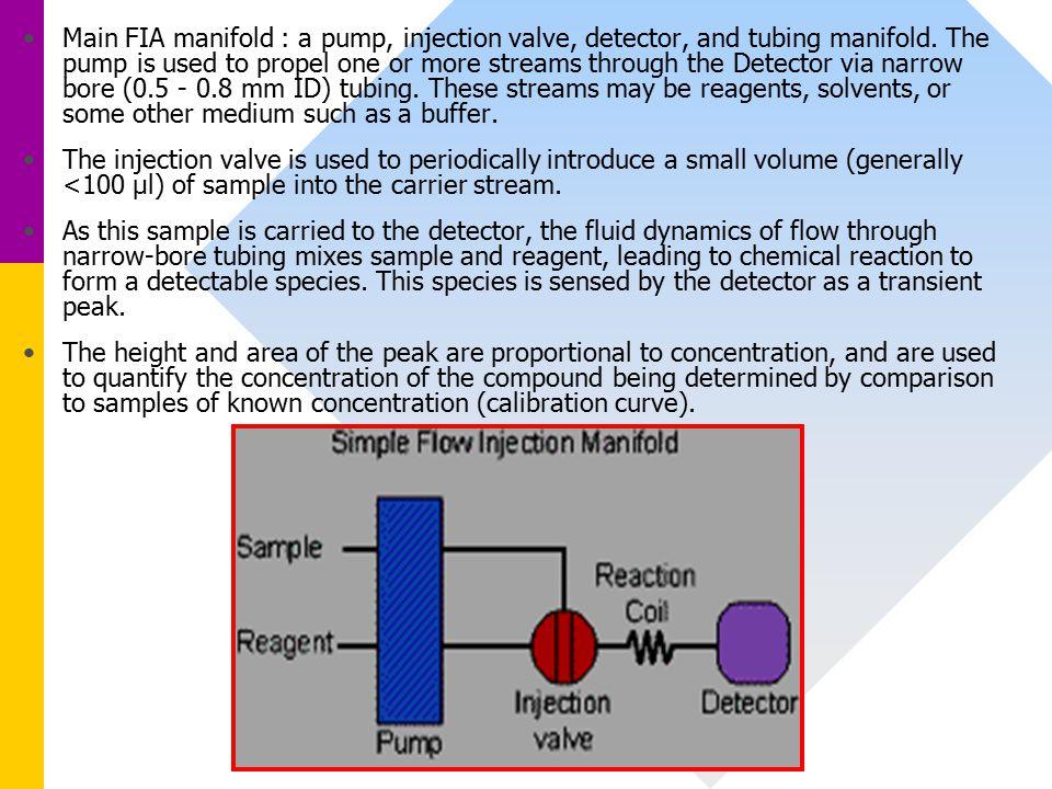 Main FIA manifold : a pump, injection valve, detector, and tubing manifold.