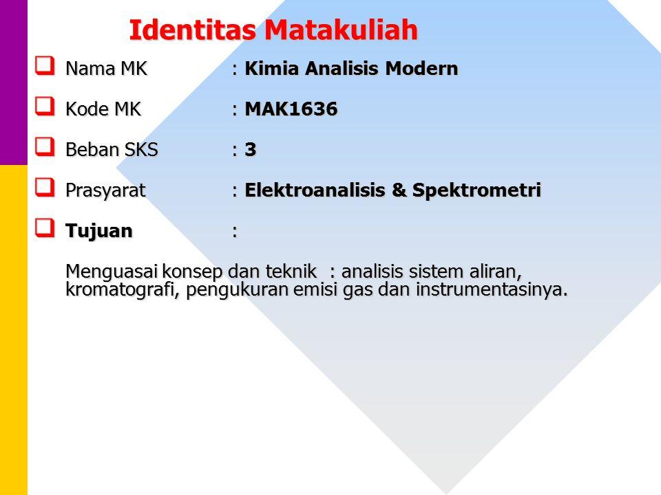 Identitas Matakuliah  Nama MK: Kimia Analisis Modern  Kode MK: MAK1636  Beban SKS: 3  Prasyarat: Elektroanalisis & Spektrometri  Tujuan: Menguasai konsep dan teknik : analisis sistem aliran, kromatografi, pengukuran emisi gas dan instrumentasinya.