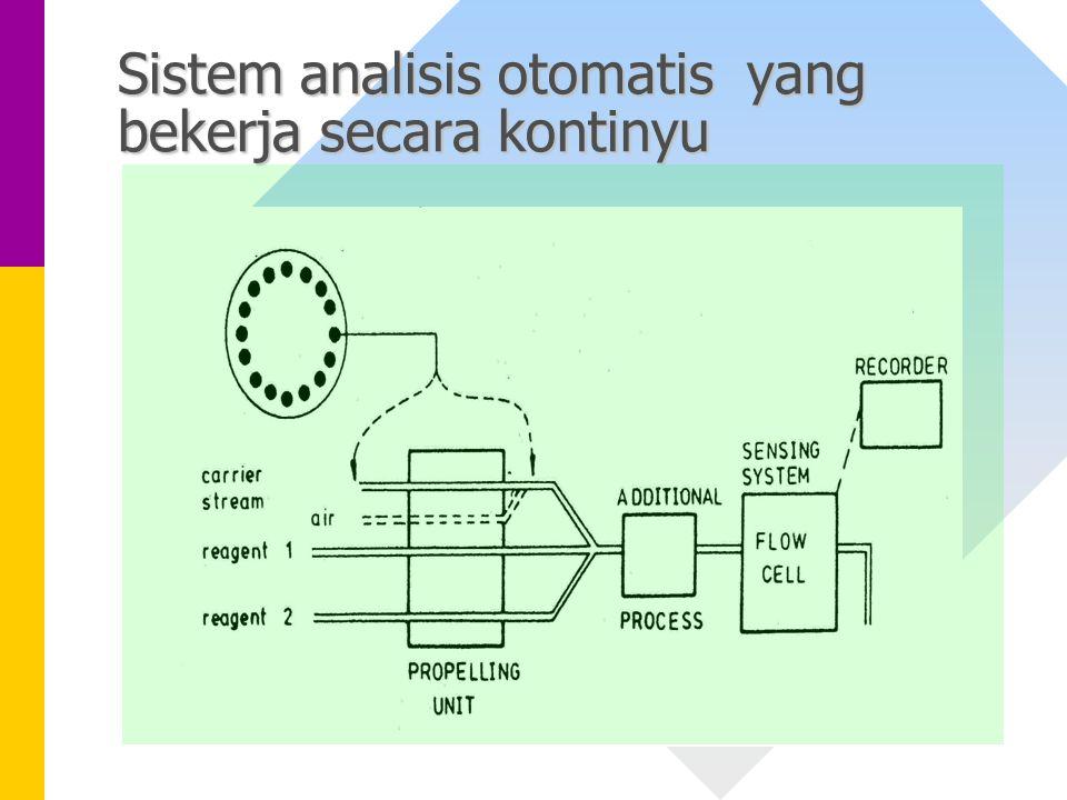 Sistem analisis otomatis yang bekerja secara kontinyu
