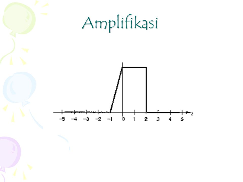 Amplifikasi