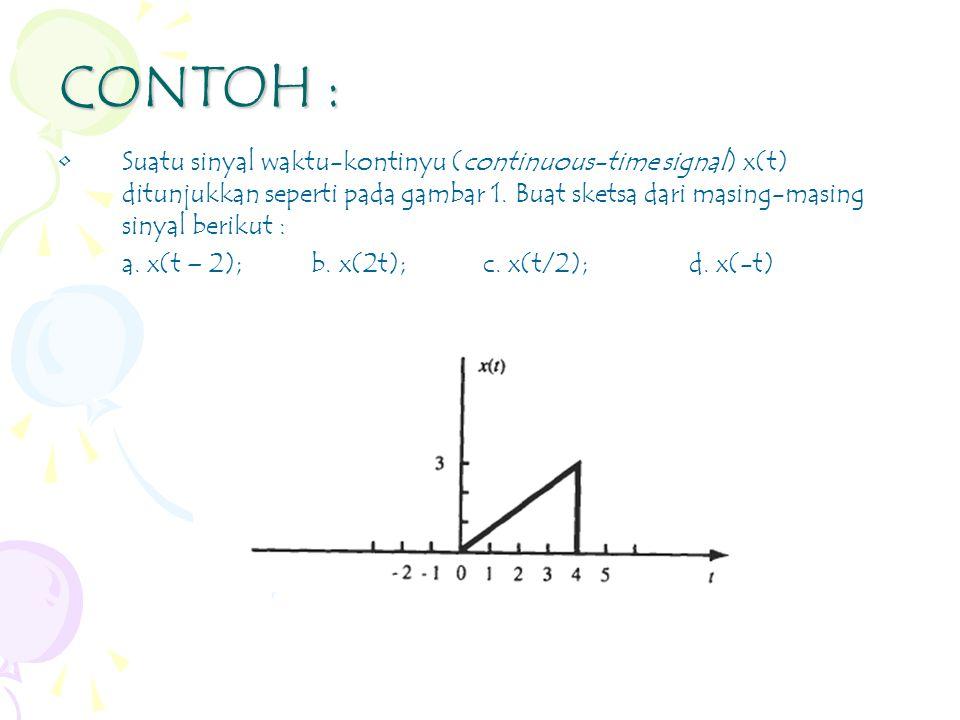 CONTOH : Suatu sinyal waktu-kontinyu (continuous-time signal) x(t) ditunjukkan seperti pada gambar 1. Buat sketsa dari masing-masing sinyal berikut :