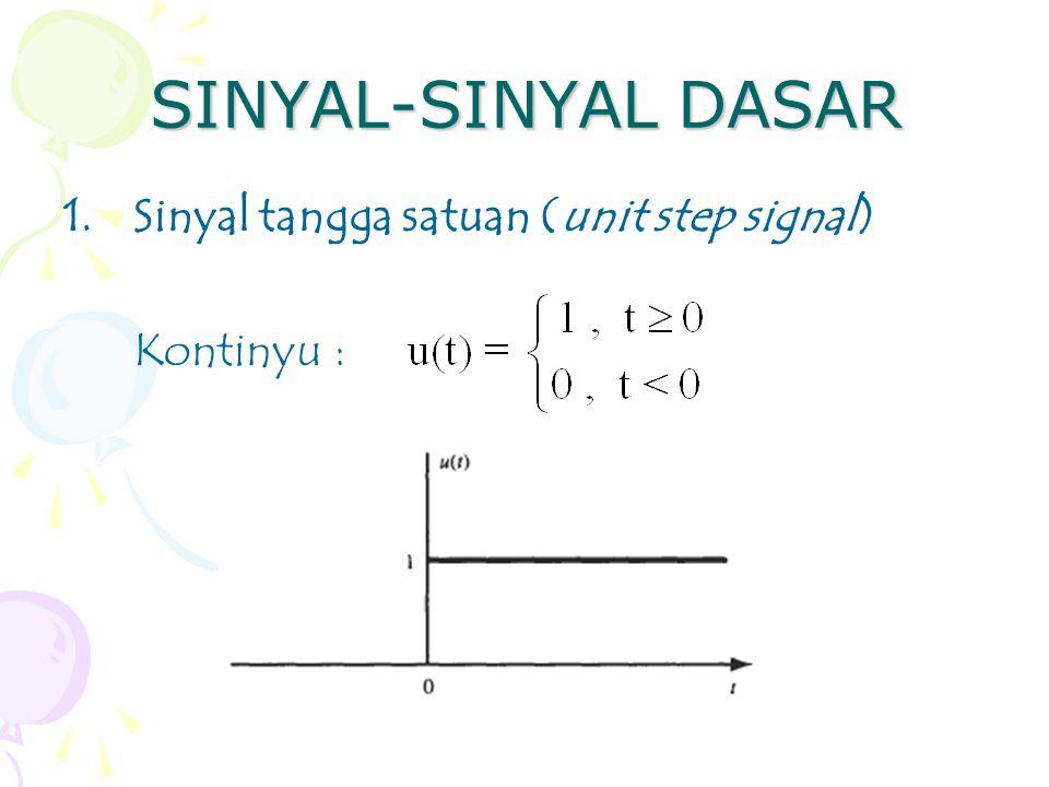 SINYAL-SINYAL DASAR 1.Sinyal tangga satuan (unit step signal) Kontinyu :