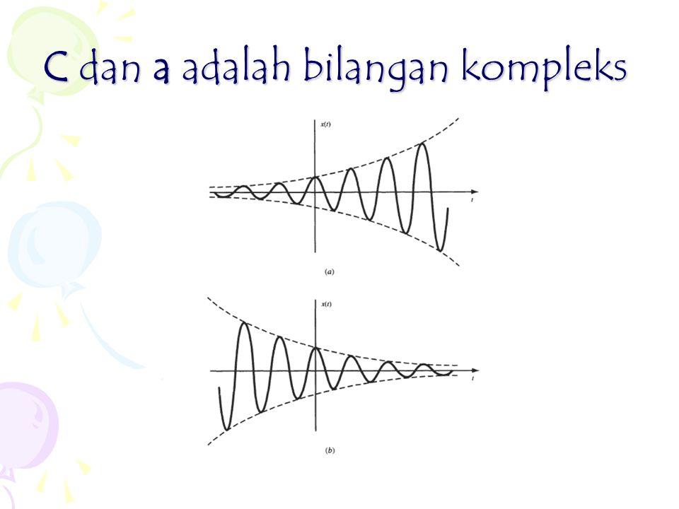 C dan a adalah bilangan kompleks