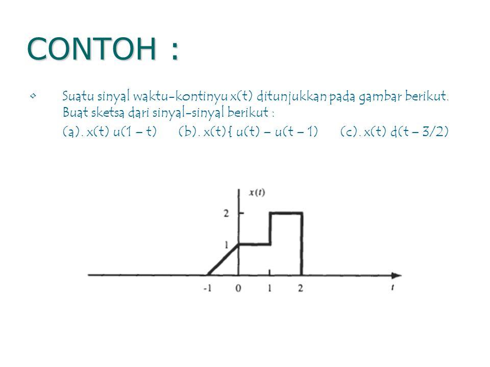 CONTOH : Suatu sinyal waktu-kontinyu x(t) ditunjukkan pada gambar berikut. Buat sketsa dari sinyal-sinyal berikut : (a). x(t) u(1 – t) (b). x(t){ u(t)
