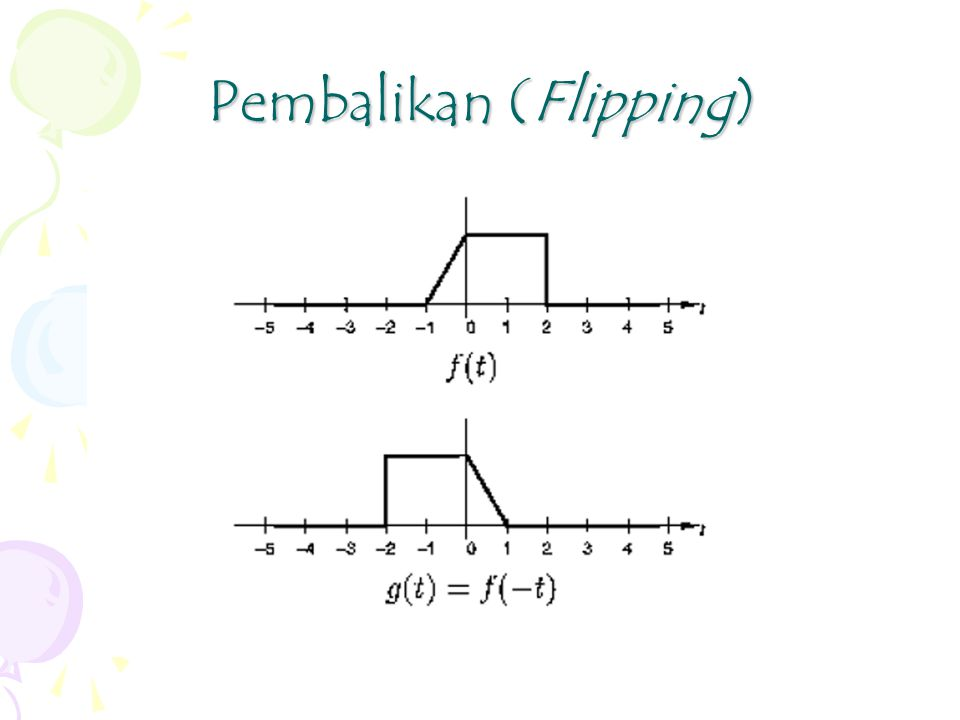Pembalikan (Flipping)