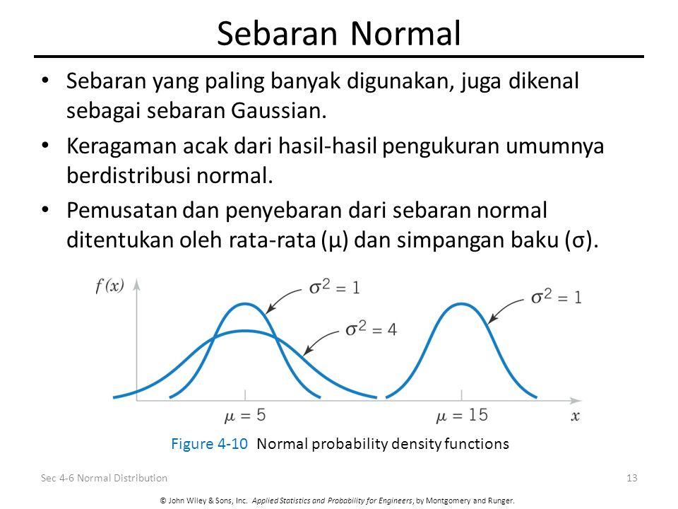 © John Wiley & Sons, Inc. Applied Statistics and Probability for Engineers, by Montgomery and Runger. Sebaran Normal Sebaran yang paling banyak diguna