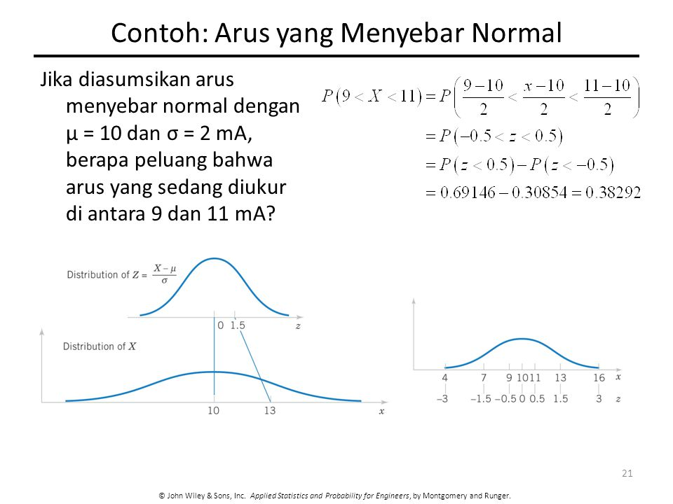 © John Wiley & Sons, Inc. Applied Statistics and Probability for Engineers, by Montgomery and Runger. Contoh: Arus yang Menyebar Normal Jika diasumsik