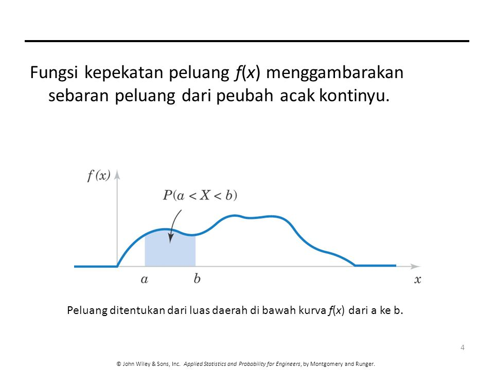 © John Wiley & Sons, Inc. Applied Statistics and Probability for Engineers, by Montgomery and Runger. Fungsi kepekatan peluang f(x) menggambarakan seb