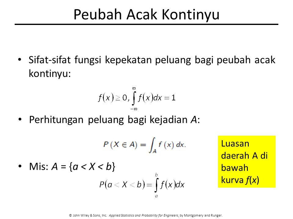 © John Wiley & Sons, Inc. Applied Statistics and Probability for Engineers, by Montgomery and Runger. Peubah Acak Kontinyu Sifat-sifat fungsi kepekata