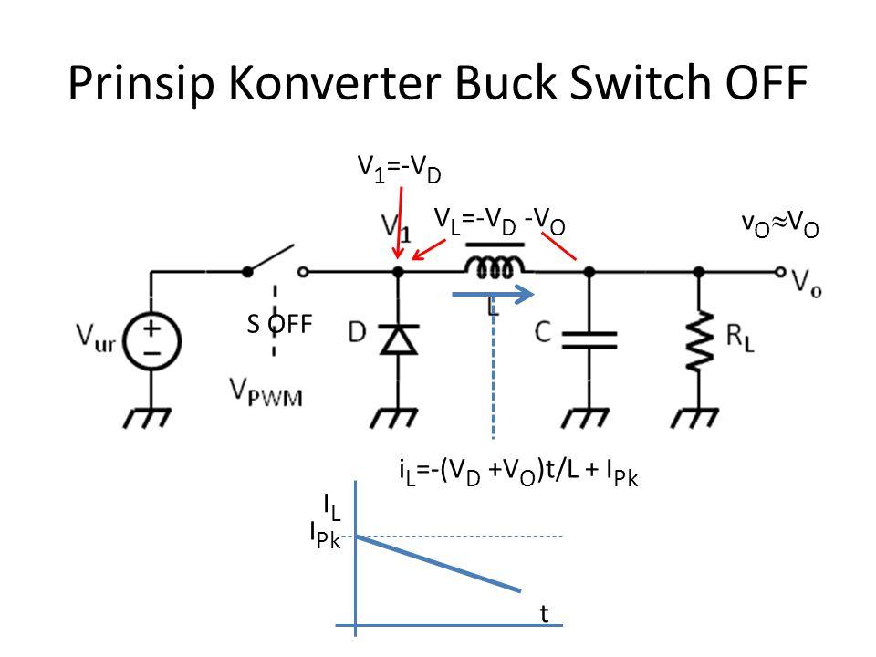 Prinsip Konverter Buck Switch OFF S OFF vOVOvOVO V 1 =-V D V L =-V D -V O i L =-(V D +V O )t/L + I Pk ILIL I Pk t