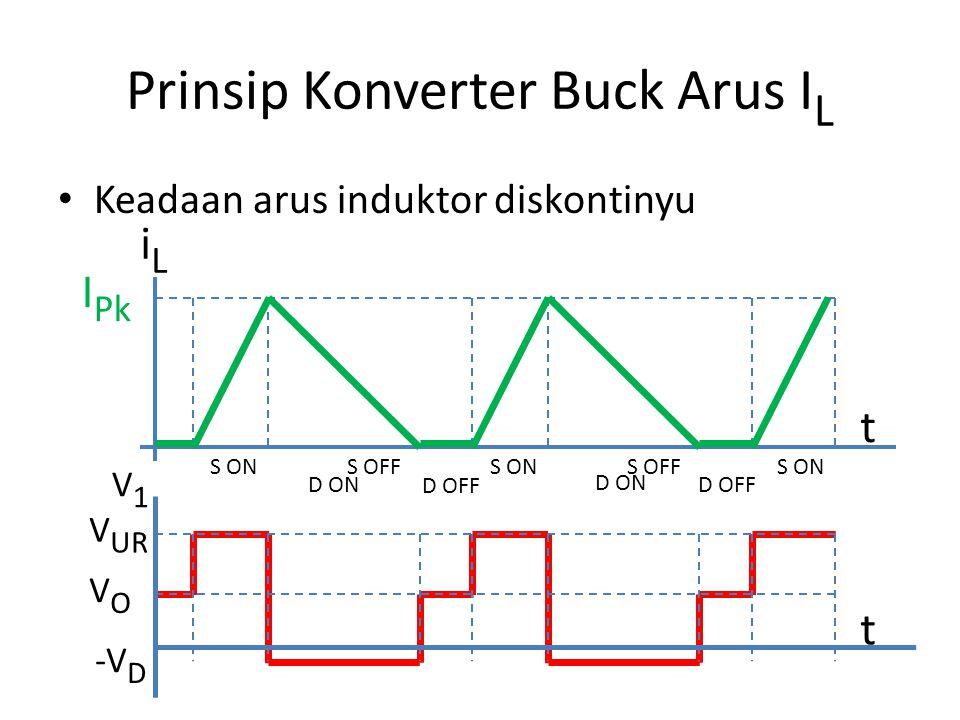 Prinsip Konverter Buck Arus I L Keadaan arus induktor diskontinyu I Pk t iLiL V1V1 S ON S OFF D ON S OFF D ON D OFF V UR VOVO -V D t