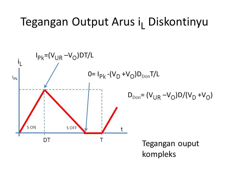 Tegangan Output Arus i L Diskontinyu I Pk =(V UR –V O )DT/L I Pk iLiL S ON S OFF t TDT 0= I Pk -(V D +V O )D Don T/L D Don = (V UR –V O )D/(V D +V O )
