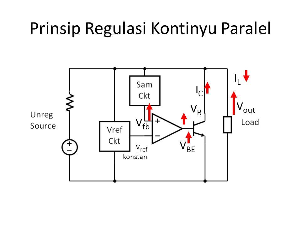 Prinsip Regulator Switching