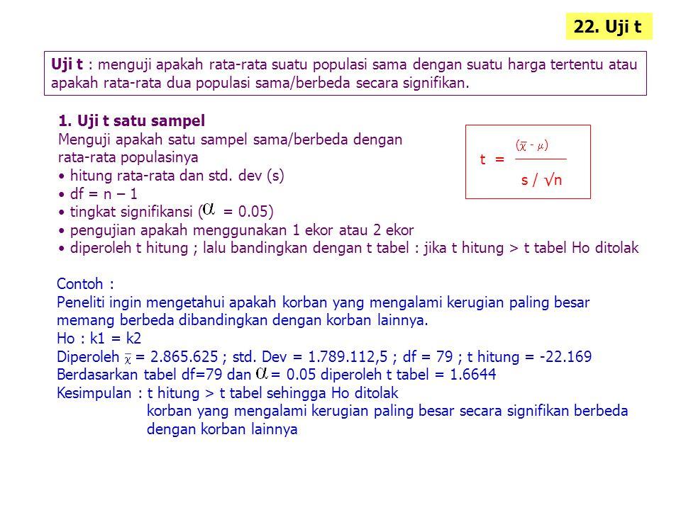 22. Uji t Uji t : menguji apakah rata-rata suatu populasi sama dengan suatu harga tertentu atau apakah rata-rata dua populasi sama/berbeda secara sign