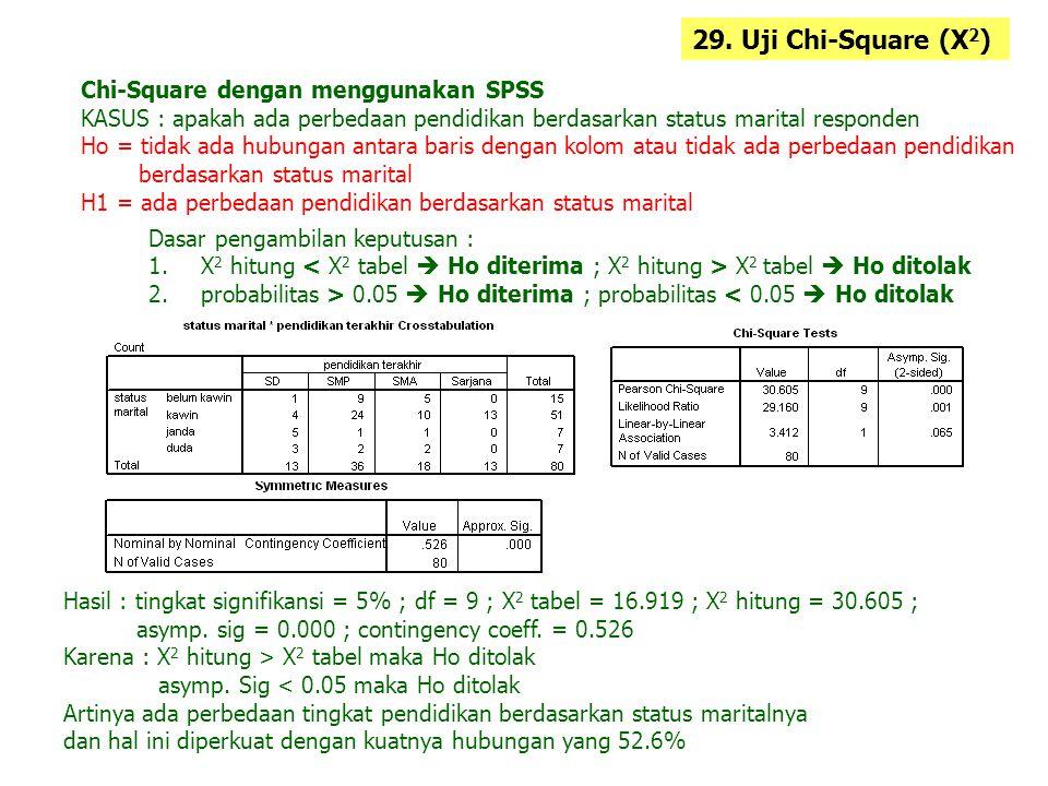29. Uji Chi-Square (X 2 ) Chi-Square dengan menggunakan SPSS KASUS : apakah ada perbedaan pendidikan berdasarkan status marital responden Ho = tidak a