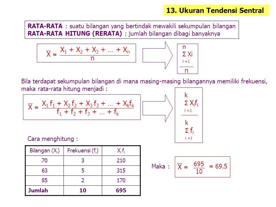 13. Ukuran Tendensi Sentral RATA-RATA : suatu bilangan yang bertindak mewakili sekumpulan bilangan RATA-RATA HITUNG (RERATA) : jumlah bilangan dibagi
