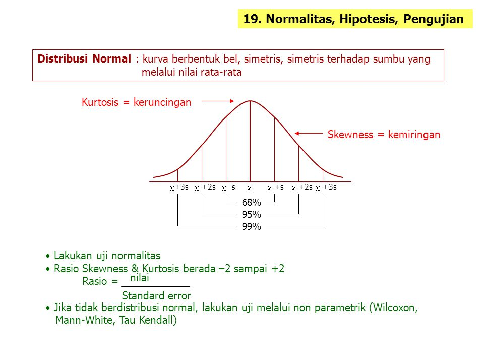 19. Normalitas, Hipotesis, Pengujian Distribusi Normal : kurva berbentuk bel, simetris, simetris terhadap sumbu yang melalui nilai rata-rata   +s 