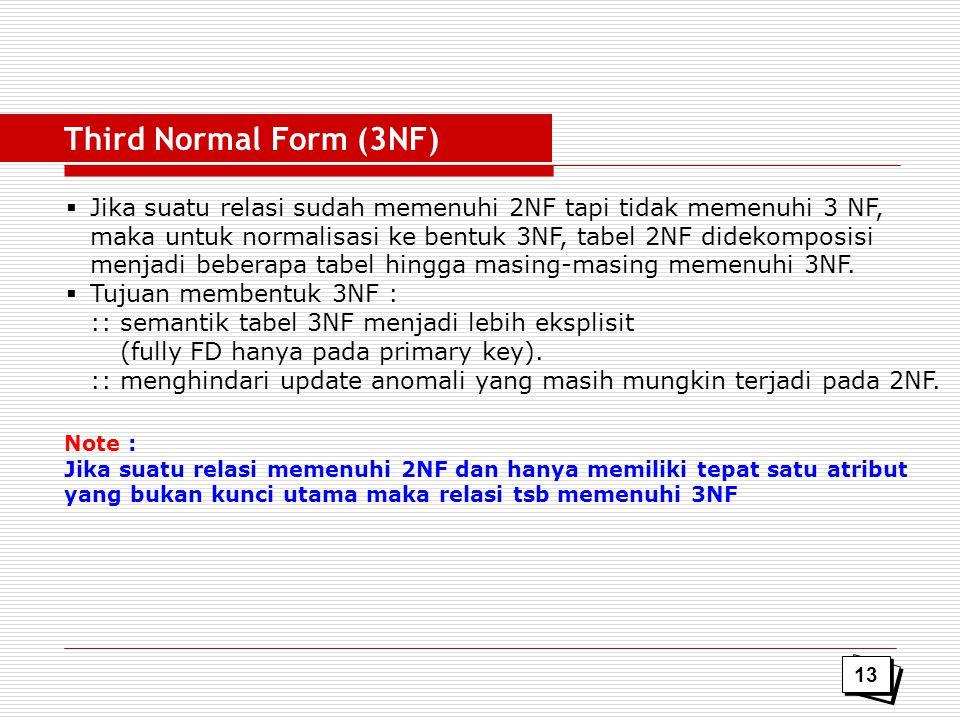 Third Normal Form (3NF) Note : Jika suatu relasi memenuhi 2NF dan hanya memiliki tepat satu atribut yang bukan kunci utama maka relasi tsb memenuhi 3N