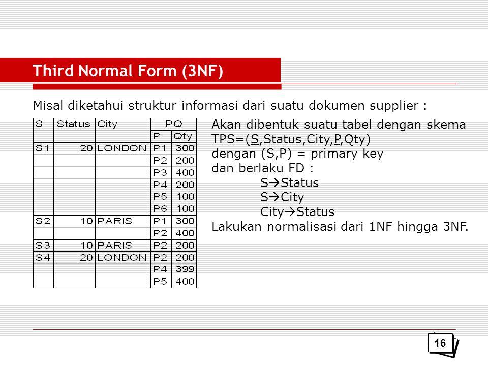 Misal diketahui struktur informasi dari suatu dokumen supplier : Akan dibentuk suatu tabel dengan skema TPS=(S,Status,City,P,Qty) dengan (S,P) = prima