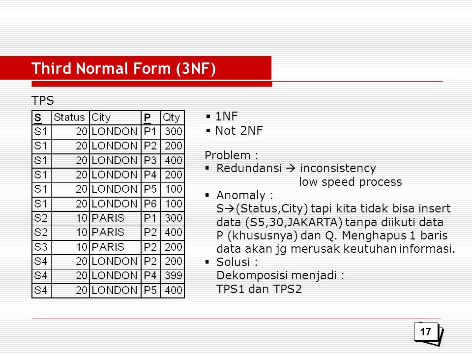  1NF  Not 2NF Problem :  Redundansi  inconsistency low speed process  Anomaly : S  (Status,City) tapi kita tidak bisa insert data (S5,30,JAKARTA