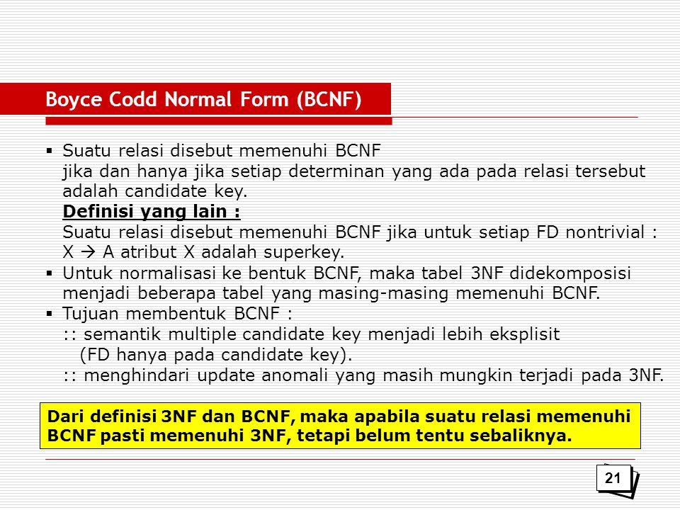 Boyce Codd Normal Form (BCNF)  Suatu relasi disebut memenuhi BCNF jika dan hanya jika setiap determinan yang ada pada relasi tersebut adalah candidat