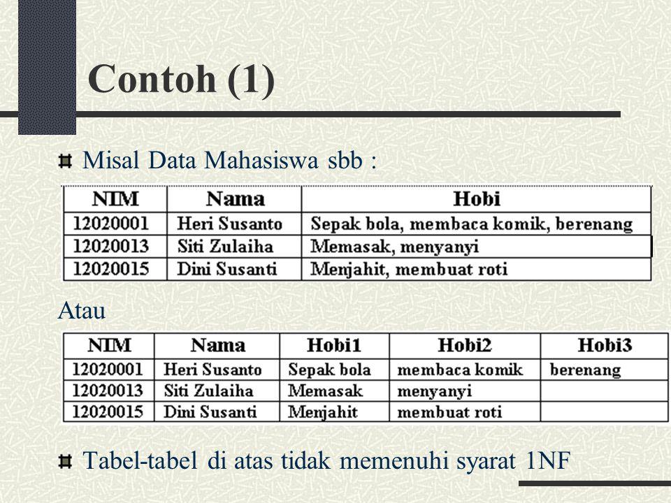 Contoh (1) Misal Data Mahasiswa sbb : Atau Tabel-tabel di atas tidak memenuhi syarat 1NF