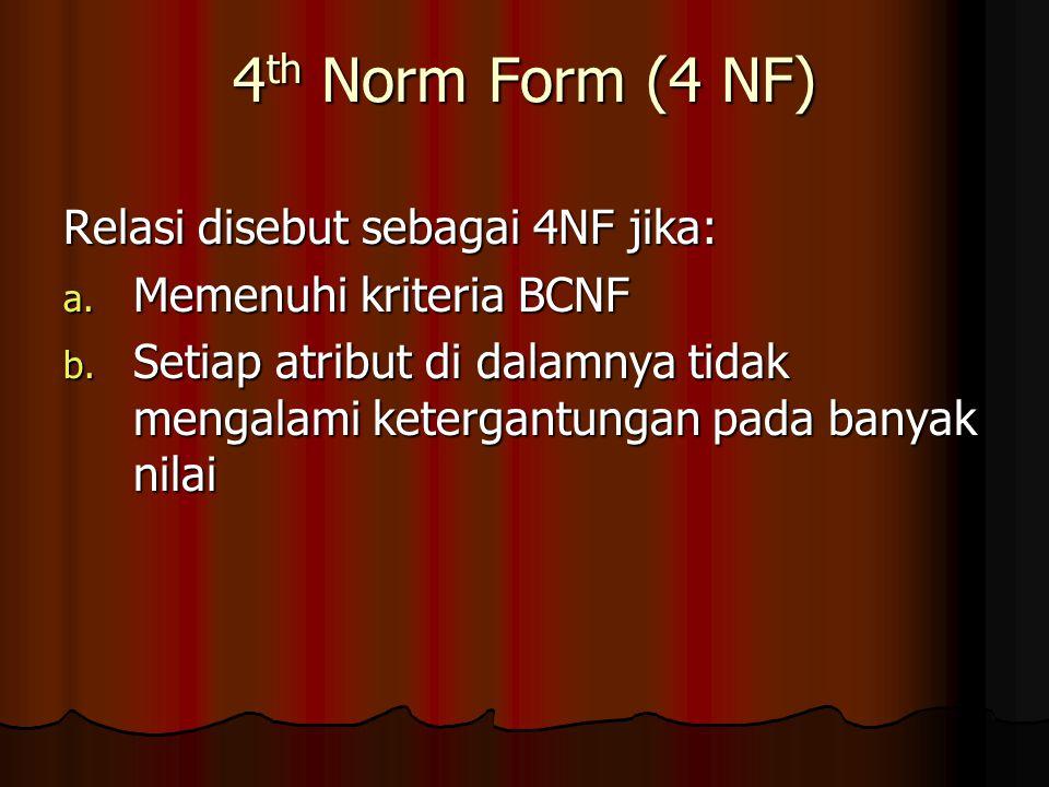 4 th Norm Form (4 NF) Relasi disebut sebagai 4NF jika: a. Memenuhi kriteria BCNF b. Setiap atribut di dalamnya tidak mengalami ketergantungan pada ban