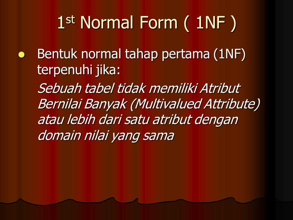 1 st Normal Form ( 1NF ) Bentuk normal tahap pertama (1NF) terpenuhi jika: Bentuk normal tahap pertama (1NF) terpenuhi jika: Sebuah tabel tidak memiliki Atribut Bernilai Banyak (Multivalued Attribute) atau lebih dari satu atribut dengan domain nilai yang sama