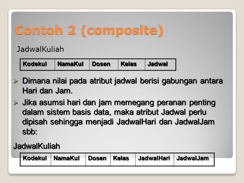Contoh 2 (composite) JadwalKuliah KodekulNamaKulDosenKelasJadwal KodekulNamaKulDosenKelasJadwalHariJadwalJam  Dimana nilai pada atribut jadwal berisi