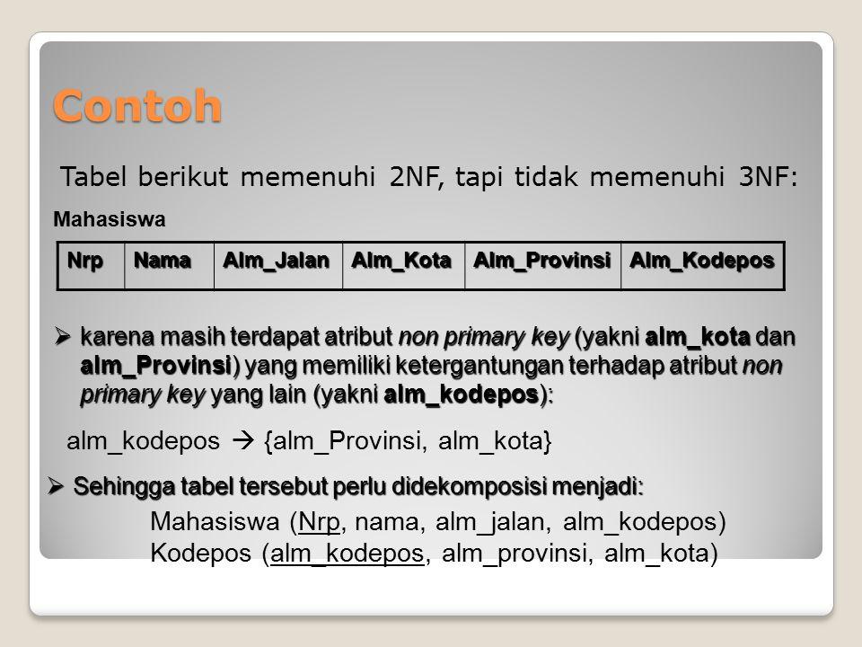 Contoh Tabel berikut memenuhi 2NF, tapi tidak memenuhi 3NF: NrpNamaAlm_JalanAlm_KotaAlm_ProvinsiAlm_Kodepos Mahasiswa  karena masih terdapat atribut