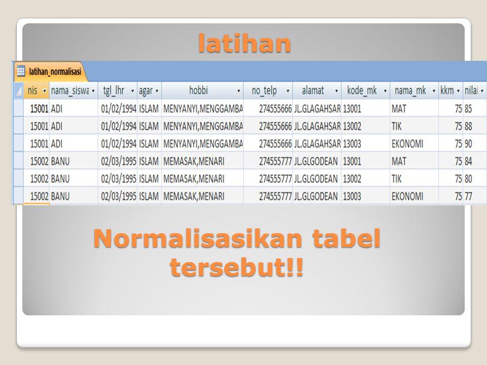 Normalisasikan tabel tersebut!! latihan