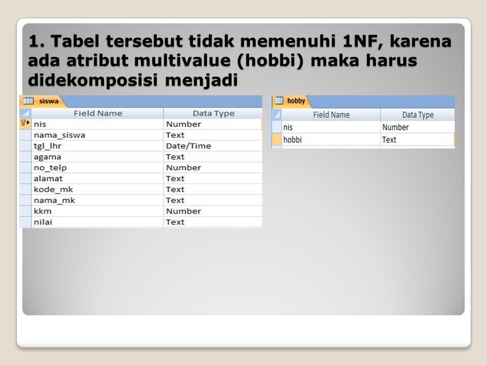 1. Tabel tersebut tidak memenuhi 1NF, karena ada atribut multivalue (hobbi) maka harus didekomposisi menjadi