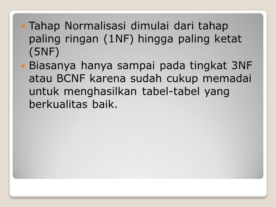 Normalisasi Jika kriteria ketiga (BCNF) tidak dapat terpenuhi, maka paling tidak tabel tersebut tidak melanggar Bentuk Normal tahap ketiga (3rd Normal Form / 3NF).