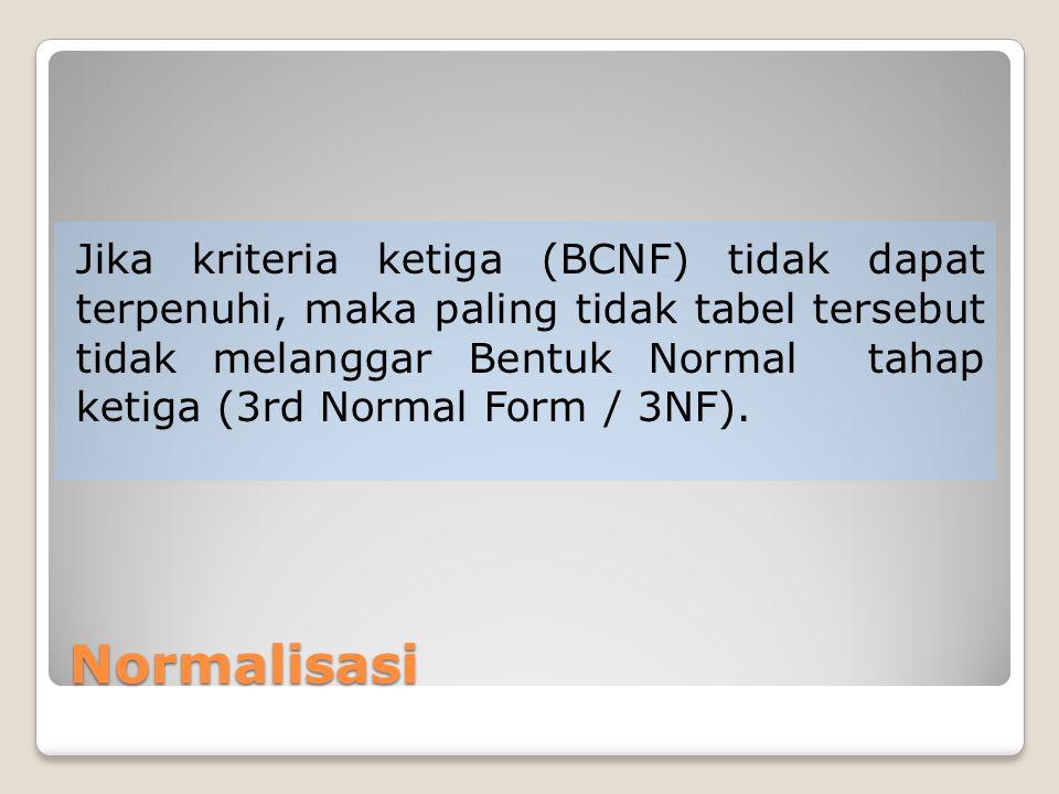 Bentuk Normal Tahap Ketiga (3rd Normal Form /3NF) Bentuk normal 3NF terpenuhi jika telah memenuhi bentuk 2NF, dan jika tidak ada atribut non primary key yang memiliki ketergantungan terhadap atribut non primary key yang lainnya.