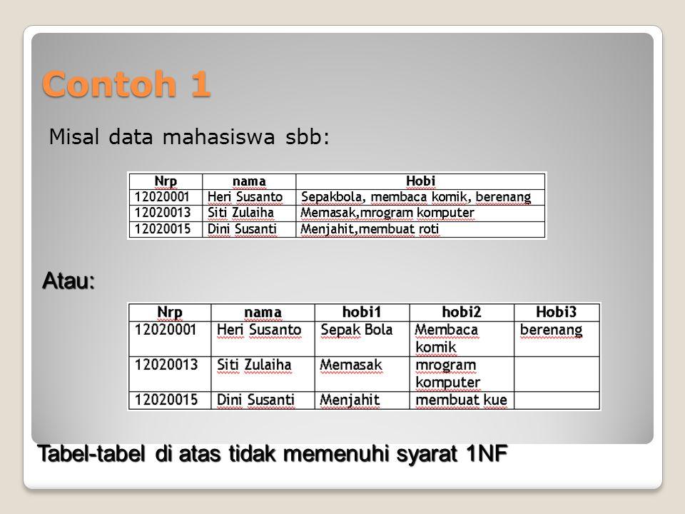 Contoh 1 Didekomposisi menjadi:  Tabel Mahasiswa  Tabel Hobi