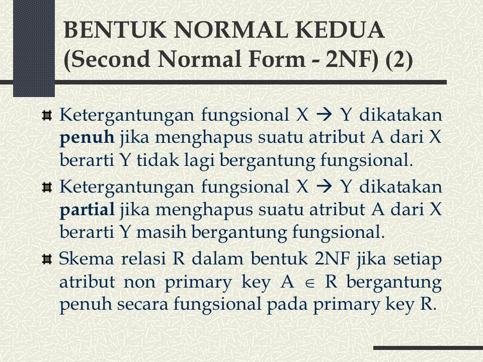 BENTUK NORMAL KEDUA (Second Normal Form - 2NF) (2) Ketergantungan fungsional X  Y dikatakan penuh jika menghapus suatu atribut A dari X berarti Y tid