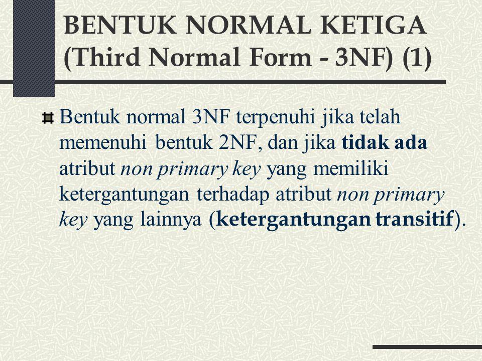 BENTUK NORMAL KETIGA (Third Normal Form - 3NF) (1) Bentuk normal 3NF terpenuhi jika telah memenuhi bentuk 2NF, dan jika tidak ada atribut non primary
