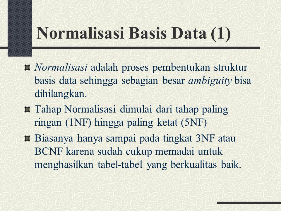 Normalisasi Basis Data (1) Normalisasi adalah proses pembentukan struktur basis data sehingga sebagian besar ambiguity bisa dihilangkan. Tahap Normali
