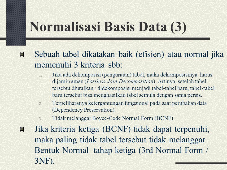 Normalisasi Basis Data (3) Sebuah tabel dikatakan baik (efisien) atau normal jika memenuhi 3 kriteria sbb: 1. Jika ada dekomposisi (penguraian) tabel,