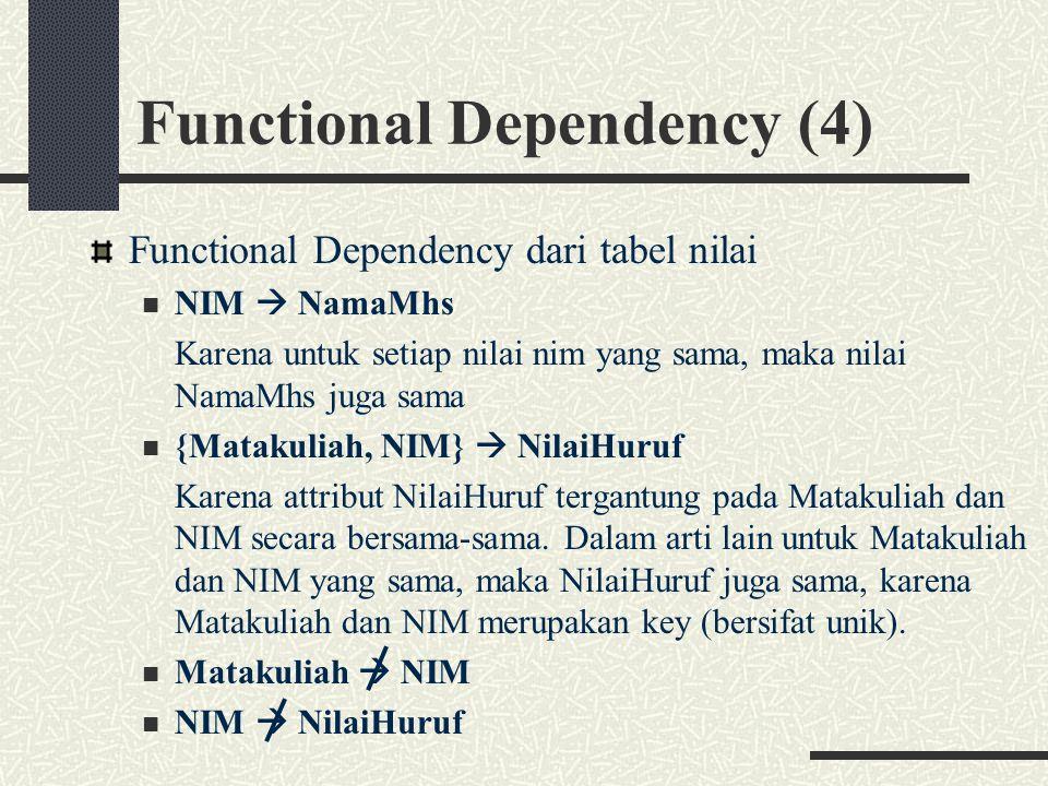 Functional Dependency (4) Functional Dependency dari tabel nilai NIM  NamaMhs Karena untuk setiap nilai nim yang sama, maka nilai NamaMhs juga sama {Matakuliah, NIM}  NilaiHuruf Karena attribut NilaiHuruf tergantung pada Matakuliah dan NIM secara bersama-sama.