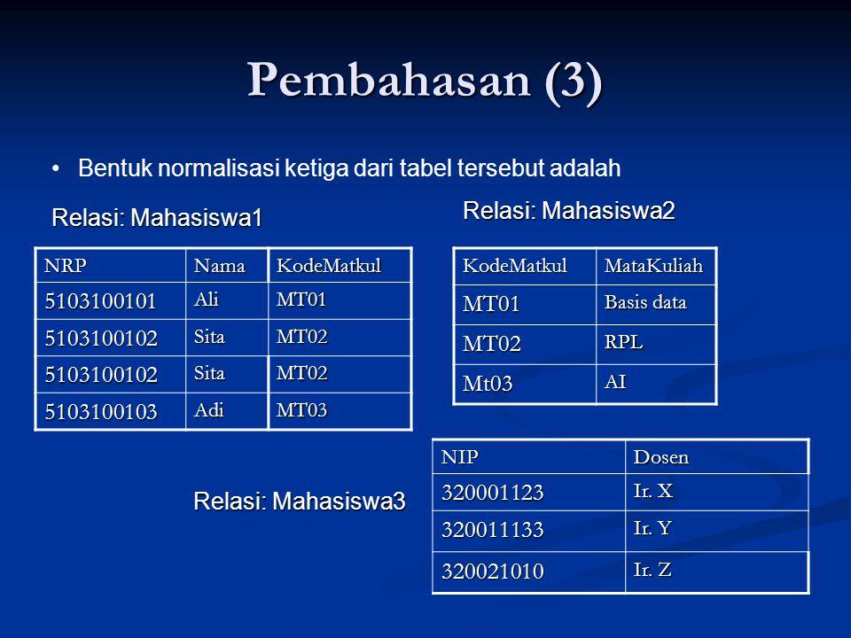 Pembahasan (3) NRPNamaKodeMatkul 5103100101AliMT01 5103100102SitaMT02 5103100102SitaMT02 5103100103AdiMT03KodeMatkulMataKuliahMT01 Basis data MT02RPL Mt03AI Bentuk normalisasi ketiga dari tabel tersebut adalah Relasi: Mahasiswa1 Relasi: Mahasiswa2 Relasi: Mahasiswa3 NIPDosen320001123 Ir.