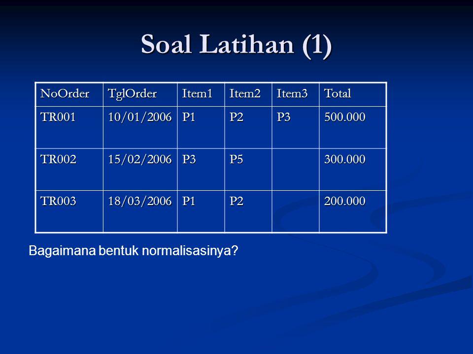 Soal Latihan (1) NoOrderTglOrderItem1Item2Item3Total TR00110/01/2006P1P2P3500.000 TR00215/02/2006P3P5300.000 TR00318/03/2006P1P2200.000 Bagaimana bentuk normalisasinya