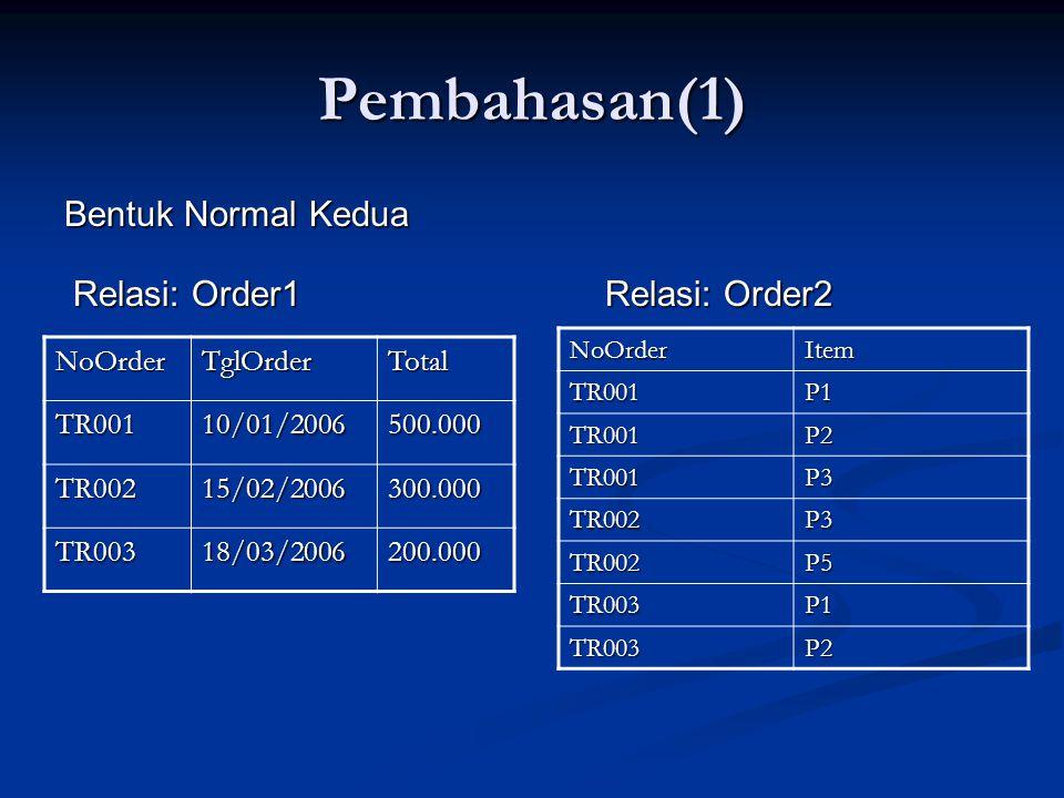 Pembahasan(1) Bentuk Normal Kedua NoOrderTglOrderTotal TR00110/01/2006500.000 TR00215/02/2006300.000 TR00318/03/2006200.000 Relasi: Order1 Relasi: Ord