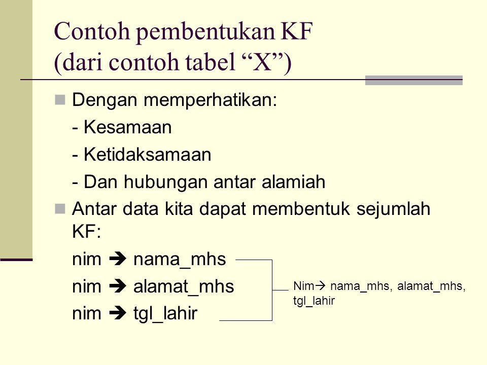 Contoh pembentukan KF (dari contoh tabel X ) Dengan memperhatikan: - Kesamaan - Ketidaksamaan - Dan hubungan antar alamiah Antar data kita dapat membentuk sejumlah KF: nim  nama_mhs nim  alamat_mhs nim  tgl_lahir Nim  nama_mhs, alamat_mhs, tgl_lahir