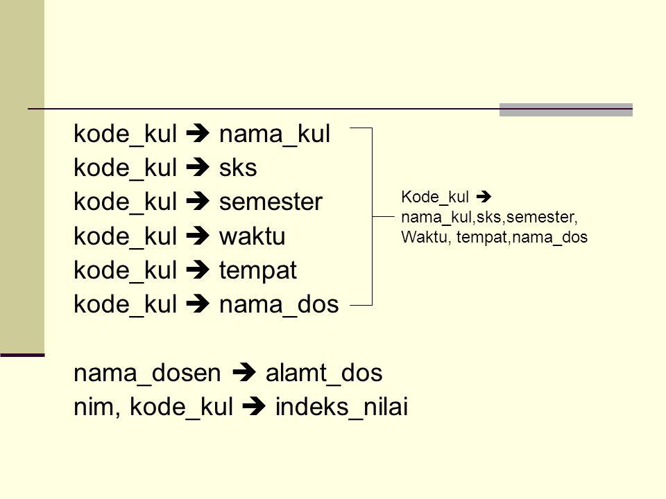 kode_kul  nama_kul kode_kul  sks kode_kul  semester kode_kul  waktu kode_kul  tempat kode_kul  nama_dos nama_dosen  alamt_dos nim, kode_kul  indeks_nilai Kode_kul  nama_kul,sks,semester, Waktu, tempat,nama_dos