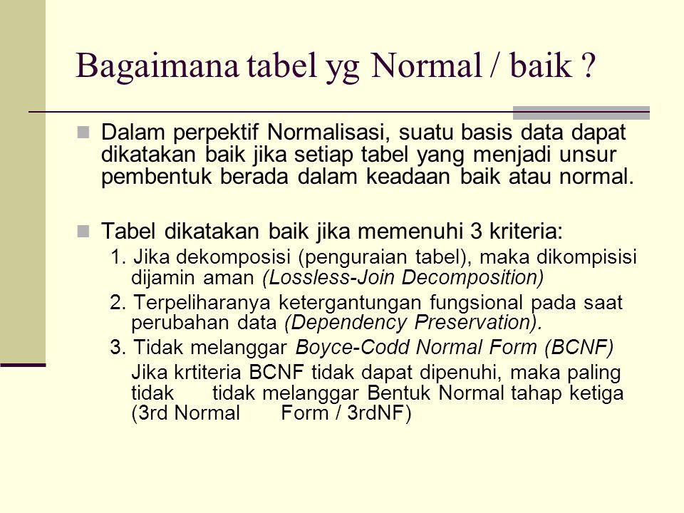 Bagaimana tabel yg Normal / baik .